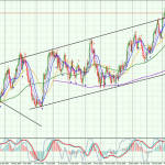 CAD-Daily
