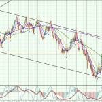 CHF-Daily