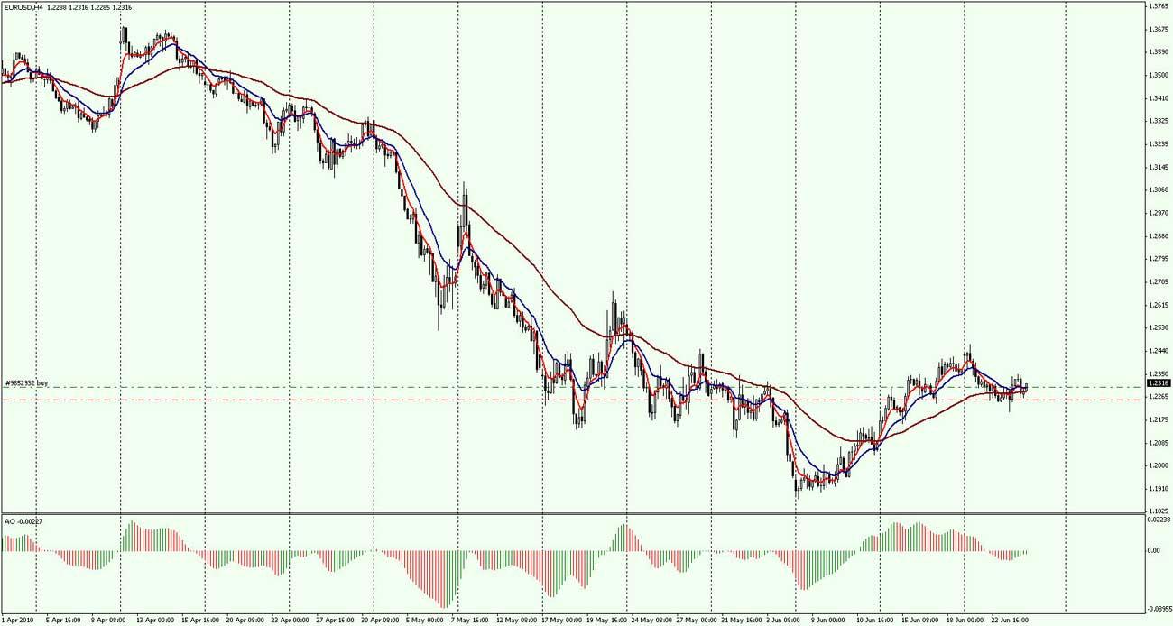 EUR-H4