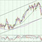 CAD-Daily-1007