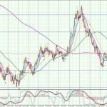USD-Daily-2108