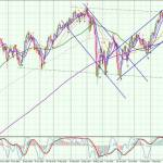 AUD-Daily