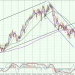 CAD-Daily-2509