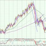 CADCHF-Daily-1109