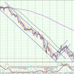 EUR-Daily-1109