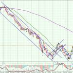 EUR-Daily-2509