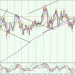 NZD-Daily-1109