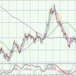 USD-Daily-0409