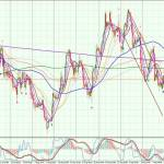 USDCAD-H4-1109