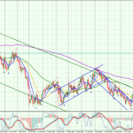 GBP-Daily-3010