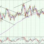 NZD-Daily-0210