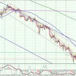 USD-H4-0910