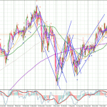 AUDCHF-Daily-2711