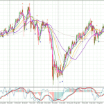 AUDCHF-Weekly-2711