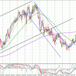 CAD-Daily-2711