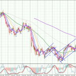 EURJPY-Daily-0611
