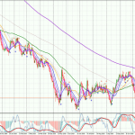 EURNZD-Daily-0611