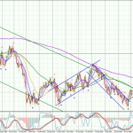 GBP-Daily-0611