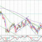 GBP-Daily-2711
