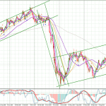 GBPUSD-Wely-2711