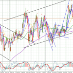 NZD-Daily-2711