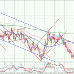 USDCAD-H4-0611