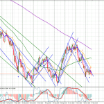 EUR-Daily