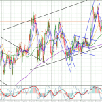 NZD-Daily-0412
