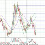 USD-Weekly--0412
