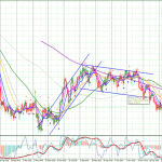GBPCAD-Daily