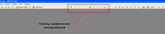 панель инструментов графического анализа.