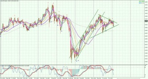 AUDCHF-Weekly