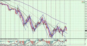 EURCHF-Daily