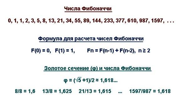 """Числа Фибоначчи и """"золотое сечение"""""""