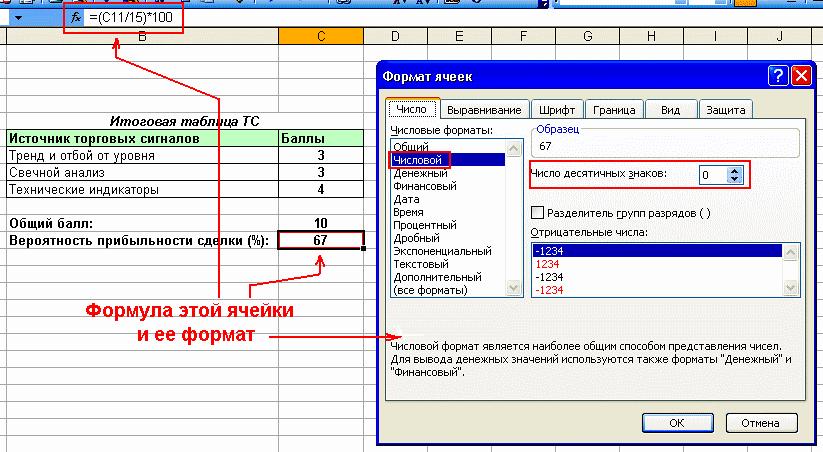 сводная таблица сигналов