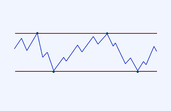 горизонтальный канал