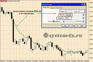 Forex master method login
