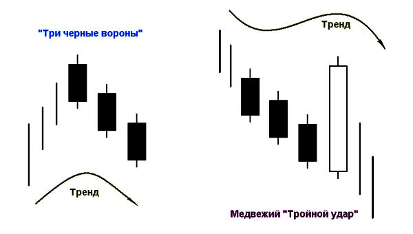 """""""Тройной удар"""" и """"Три черные вороны"""""""