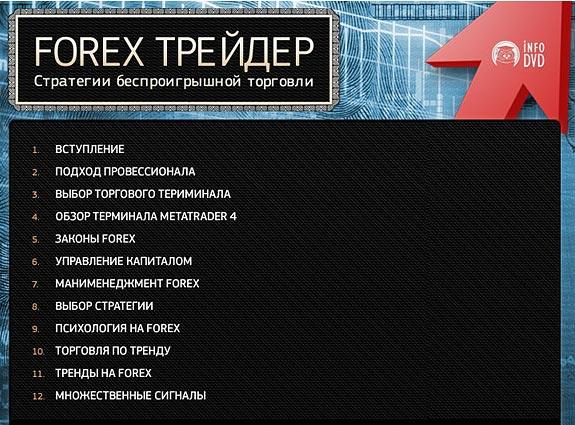 Forex трейдер стратегии беспроигрышной торговли как определить направление тренда forex