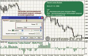 Индикатор Bulls Power