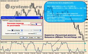 Индикатор, настройки и формула