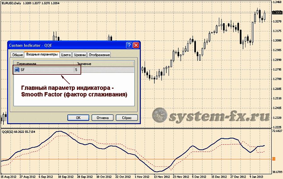 Настройки индикатора QQE