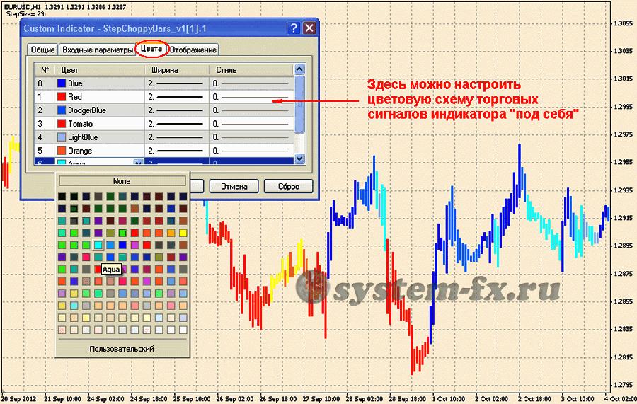 Настройка цветовой схемы индикатора