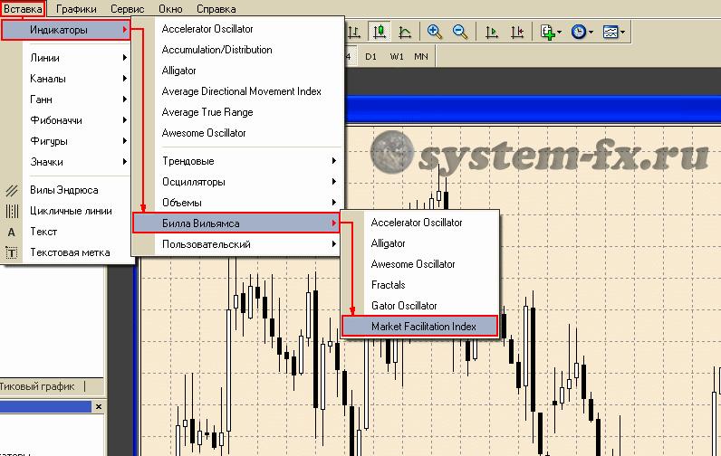«Индекс облегчения рынка» в терминале MetaTrader