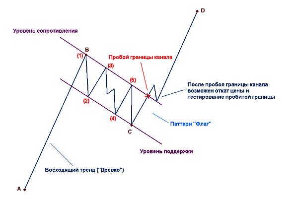 Структура паттерна