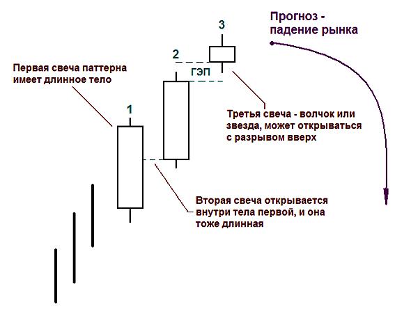 Структура паттерна «Размышление»