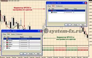 White-Tiger_1-300x188 Лучшие торговые системы и стратегии форекс