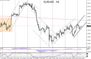 eur4h26_11_2013