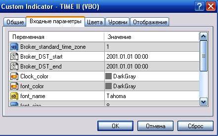 Рис.4 Настройка индикатора TIME II (VBO)