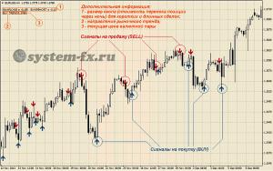 Стрелочный индикатор T3MA-ALARM и его торговые сигналы